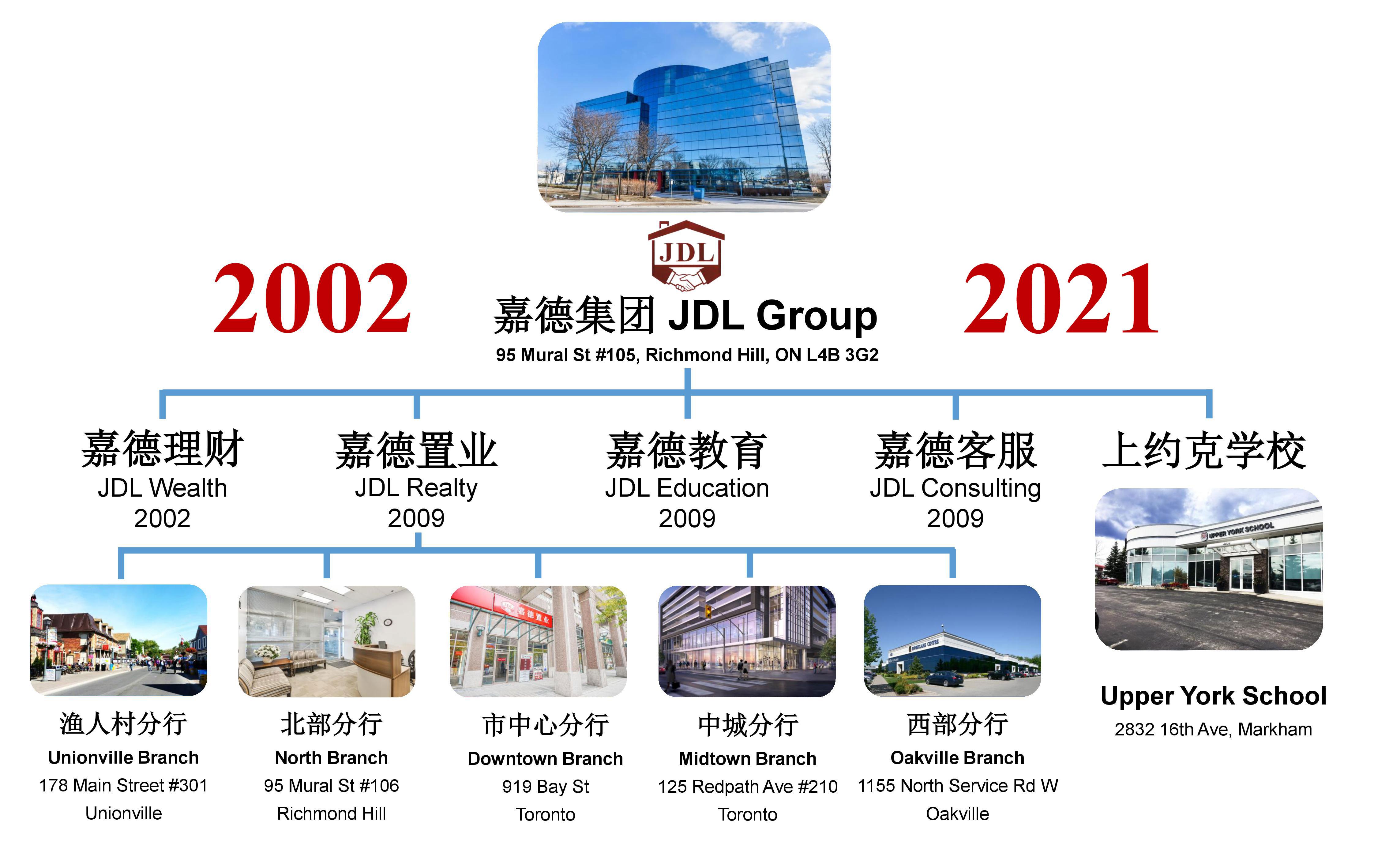 2020_JDL_Group_Photp.jpg - 949.55 kb