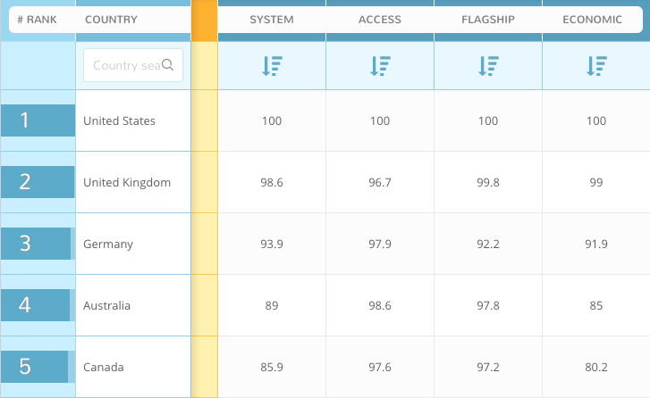 QS_higher_education_system_ranking.png - 37.85 kb