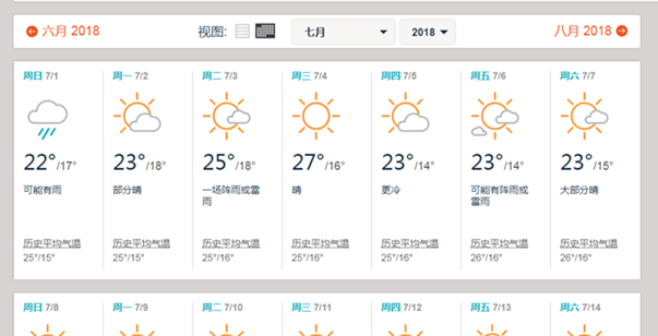 weather_of_toronto_副本.png - 63.96 kb